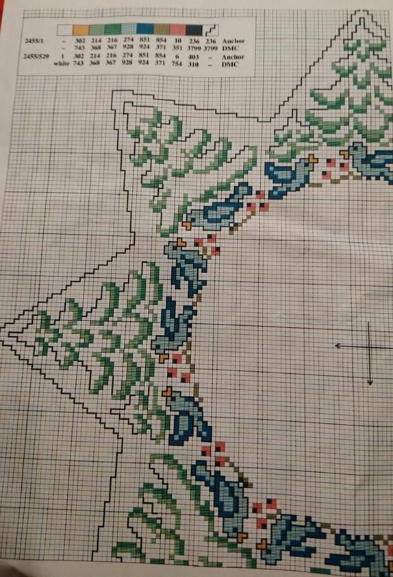 0f7244bc Rød duk 80 * 80 cm. Ferdig opplagt med felt i Aida til å brodere på.  Mønsteret følger med.